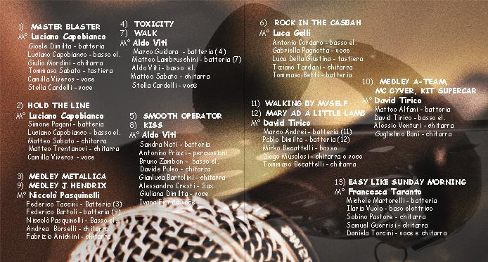 copertina interna 2011-2012